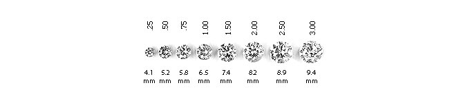 diamond weight diagram